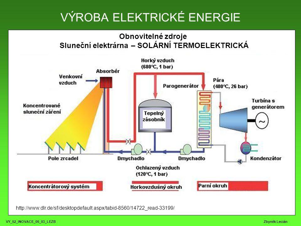 VY_52_INOVACE_05_03_LEZB Zbyněk Lecián Obnovitelné zdroje Sluneční elektrárna – SOLÁRNÍ TERMOELEKTRICKÁ VÝROBA ELEKTRICKÉ ENERGIE http://www.dlr.de/sf
