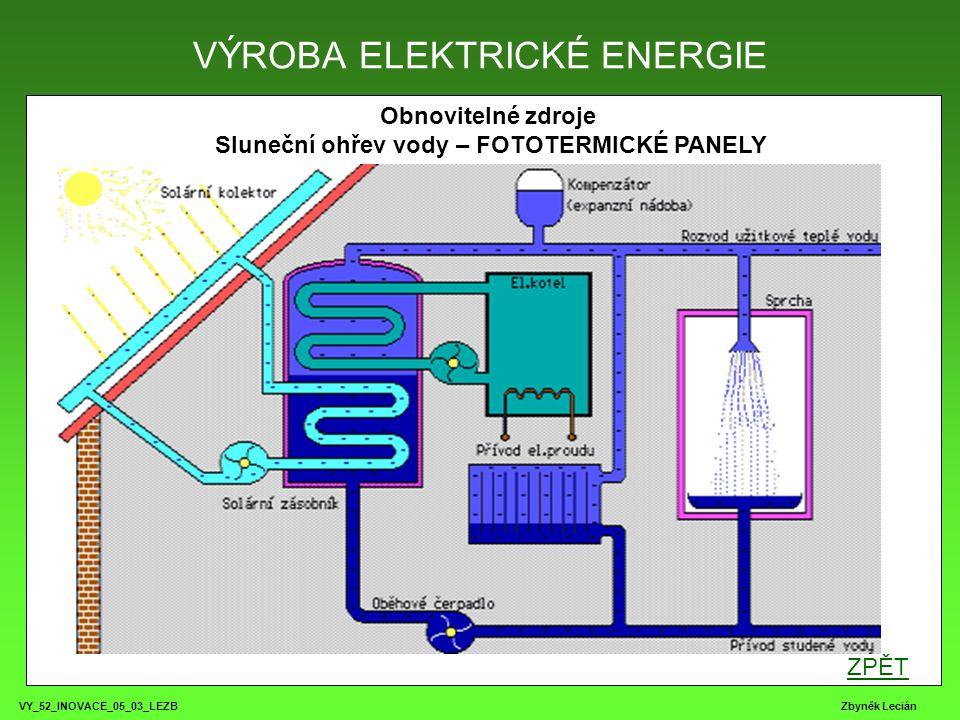 VY_52_INOVACE_05_03_LEZB Zbyněk Lecián Obnovitelné zdroje Sluneční ohřev vody – FOTOTERMICKÉ PANELY VÝROBA ELEKTRICKÉ ENERGIE ZPĚT