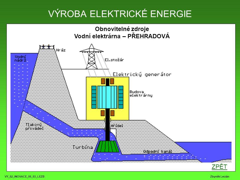 VY_52_INOVACE_05_03_LEZB Zbyněk Lecián Obnovitelné zdroje Vodní elektrárna – PŘEHRADOVÁ VÝROBA ELEKTRICKÉ ENERGIE ZPĚT