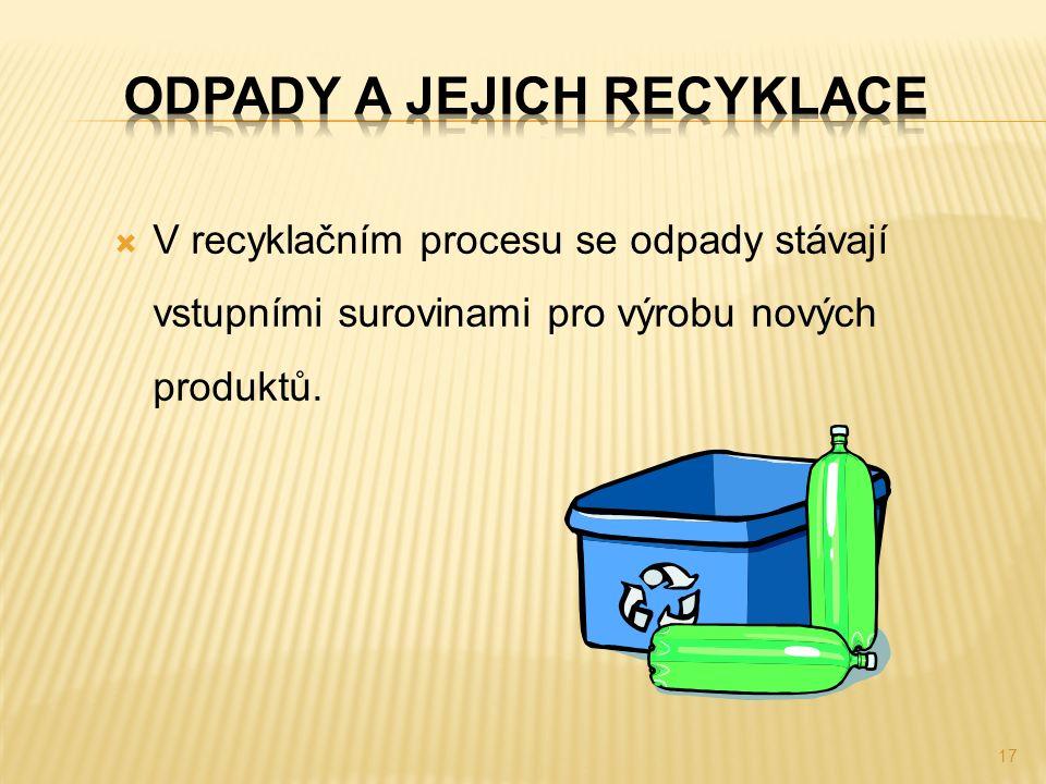  V recyklačním procesu se odpady stávají vstupními surovinami pro výrobu nových produktů. 17