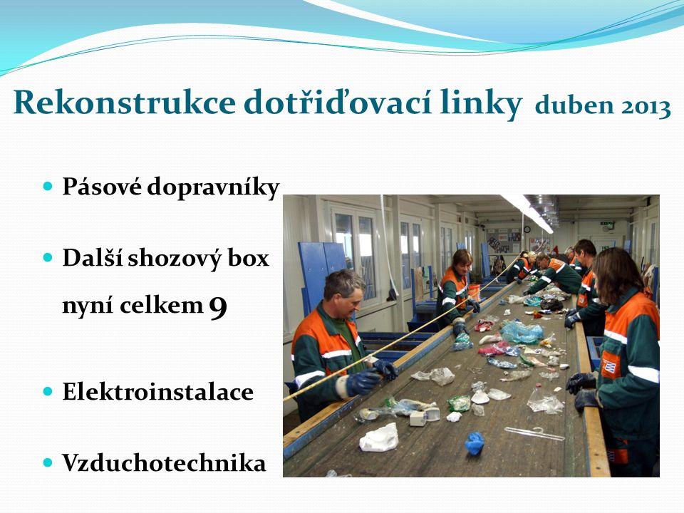 Sběr papíru v základních a mateřských školách Stav k 31.3.2014 Celkem sběrný dvůr 24.086 kg a 400 lidí .