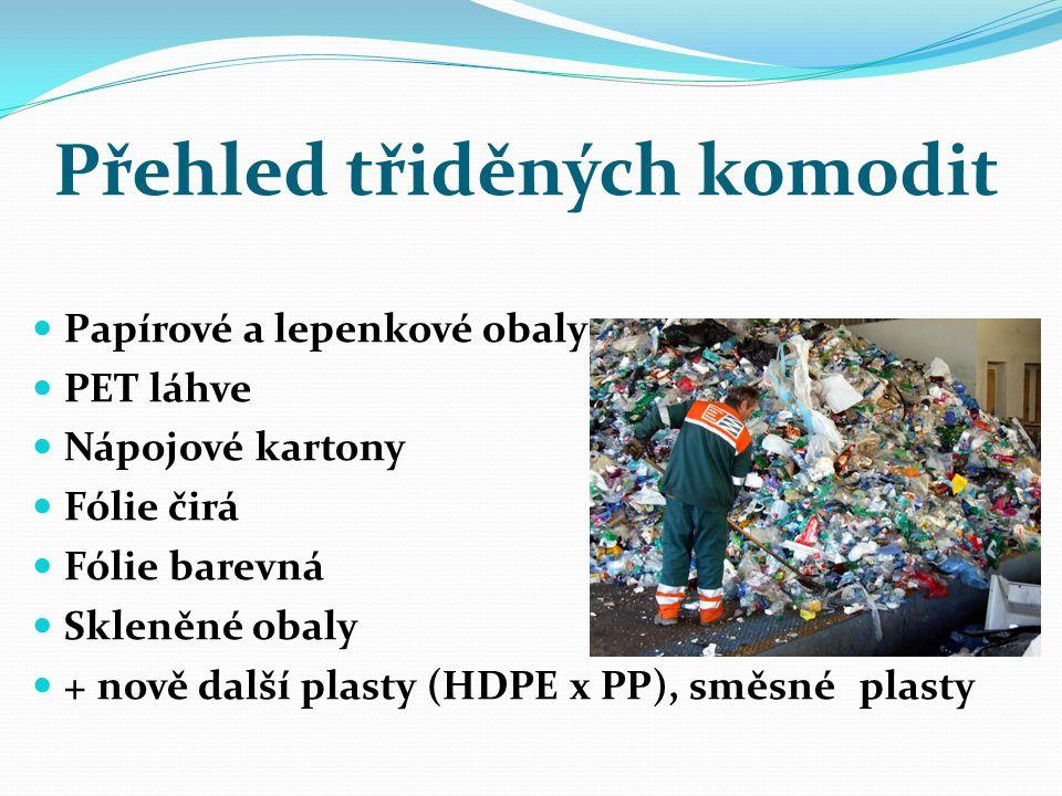 Přehled třiděných komodit Papírové a lepenkové obaly PET láhve Nápojové kartony Fólie čirá Fólie barevná Skleněné obaly + nově další plasty (HDPE x PP), směsné plasty