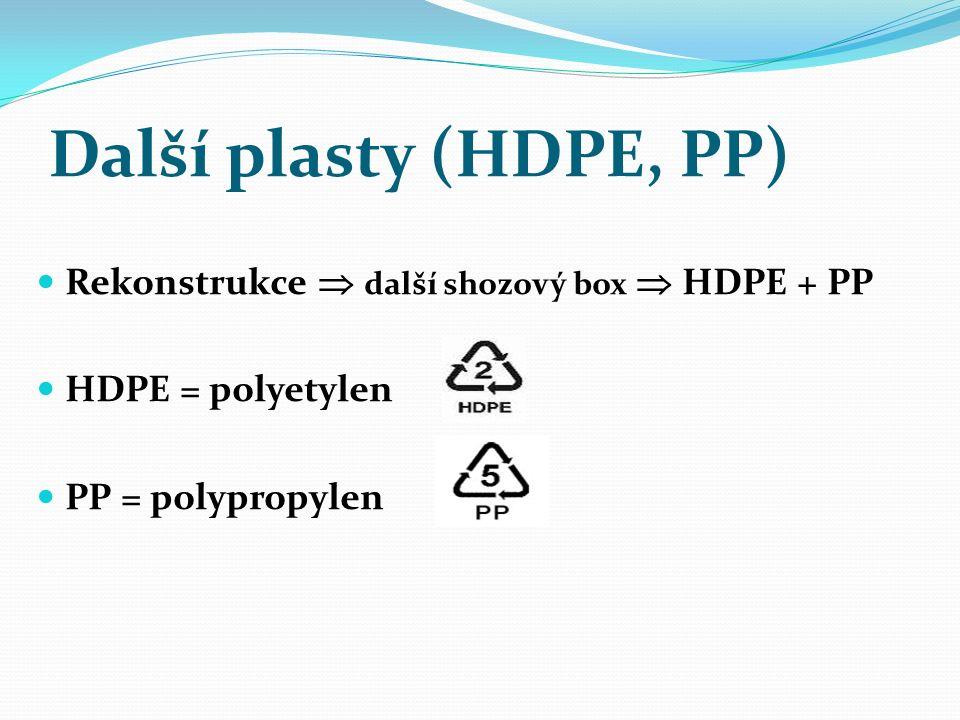 Další plasty (HDPE, PP) Rekonstrukce  další shozový box  HDPE + PP HDPE = polyetylen PP = polypropylen