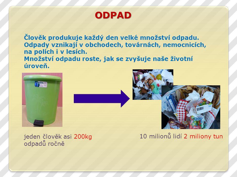 ODPAD Člověk produkuje každý den velké množství odpadu.