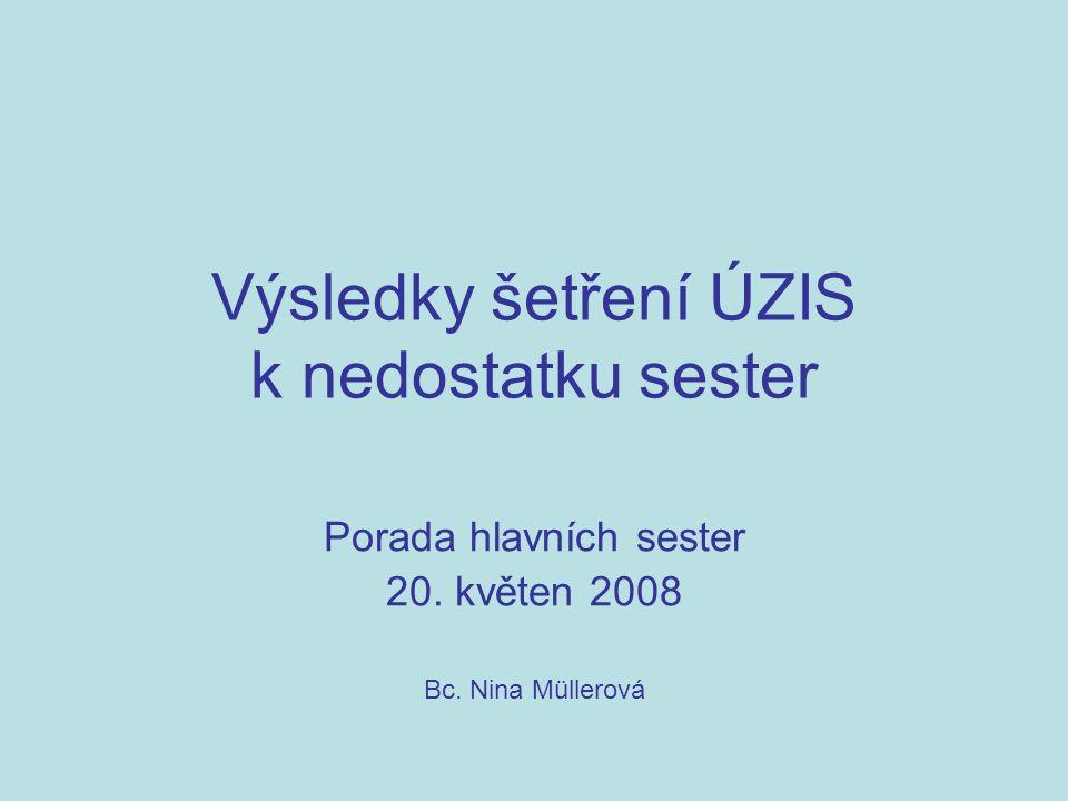 Výsledky šetření ÚZIS k nedostatku sester Porada hlavních sester 20. květen 2008 Bc. Nina Müllerová