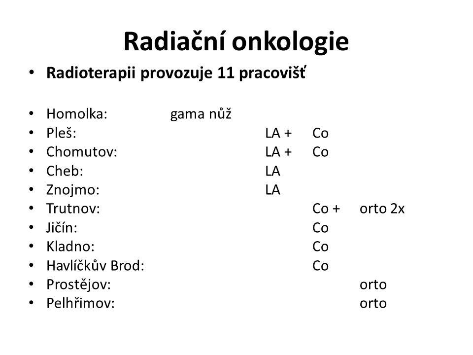 Radiační onkologie Radioterapii provozuje 11 pracovišť Homolka: gama nůž Pleš: LA + Co Chomutov: LA + Co Cheb:LA Znojmo:LA Trutnov:Co + orto 2x Jičín:Co Kladno:Co Havlíčkův Brod:Co Prostějov: orto Pelhřimov:orto