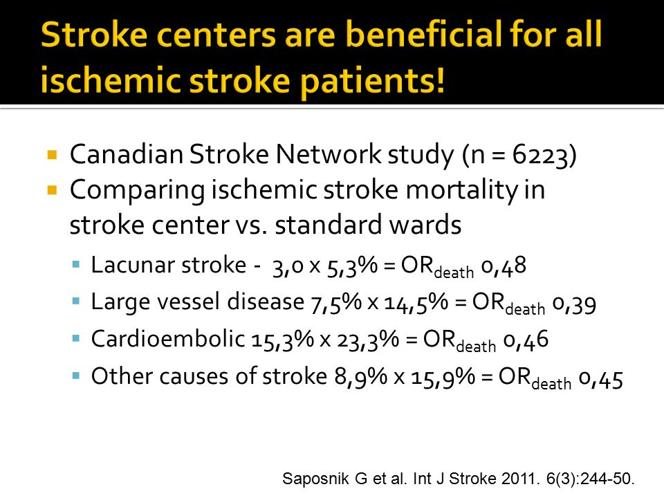  Canadian Stroke Network study (n = 6223)  Comparing ischemic stroke mortality in stroke center vs. standard wards  Lacunar stroke - 3,0 x 5,3% = O