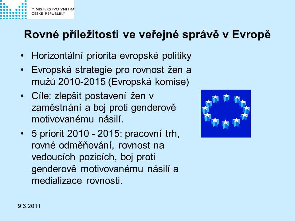 9.3.2011 Rovné příležitosti ve veřejné správě v Evropě Horizontální priorita evropské politiky Evropská strategie pro rovnost žen a mužů 2010-2015 (Evropská komise) Cíle: zlepšit postavení žen v zaměstnání a boj proti genderově motivovanému násilí.