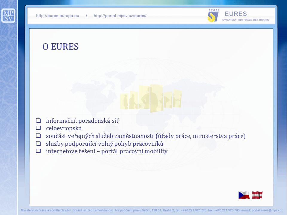 O EURES  informační, poradenská síť  celoevropská  součást veřejných služeb zaměstnanosti (úřady práce, ministerstva práce)  služby podporující volný pohyb pracovníků  internetové řešení – portál pracovní mobility