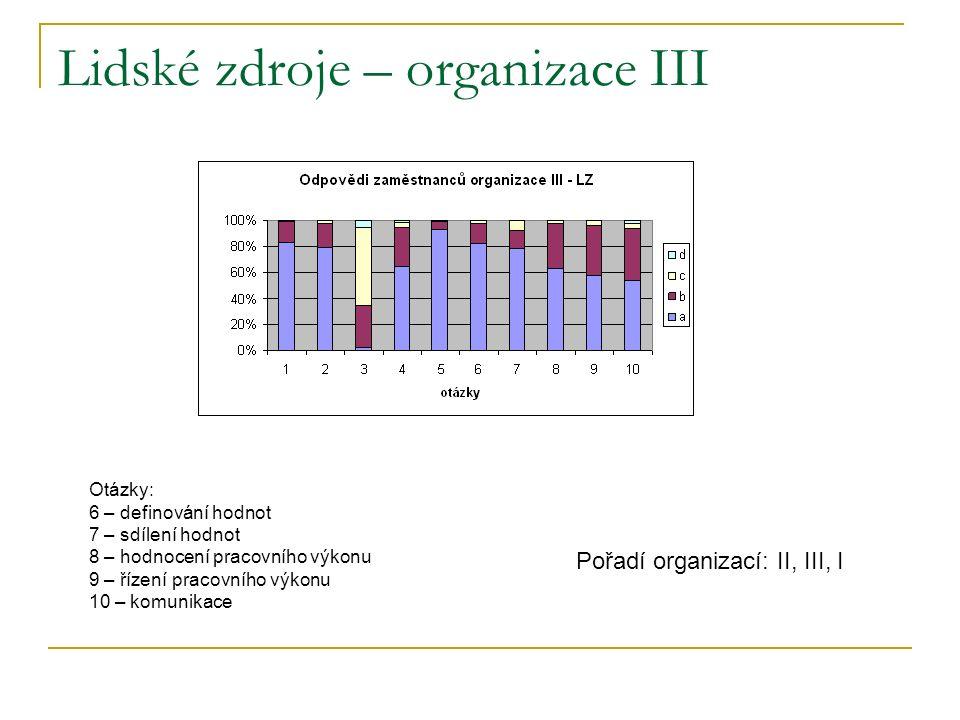 Lidské zdroje – organizace III Otázky: 6 – definování hodnot 7 – sdílení hodnot 8 – hodnocení pracovního výkonu 9 – řízení pracovního výkonu 10 – komunikace Pořadí organizací: II, III, I