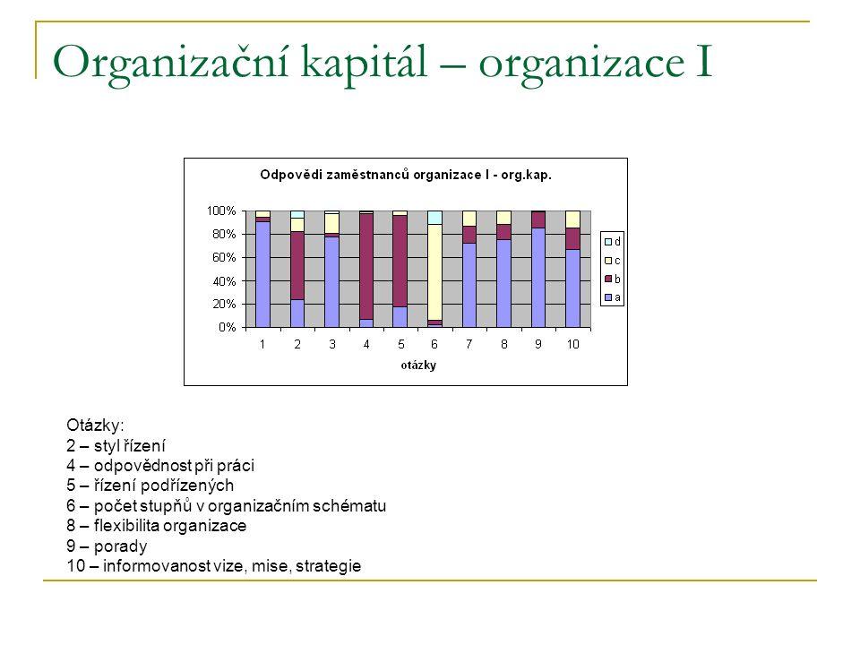 Organizační kapitál – organizace I Otázky: 2 – styl řízení 4 – odpovědnost při práci 5 – řízení podřízených 6 – počet stupňů v organizačním schématu 8 – flexibilita organizace 9 – porady 10 – informovanost vize, mise, strategie