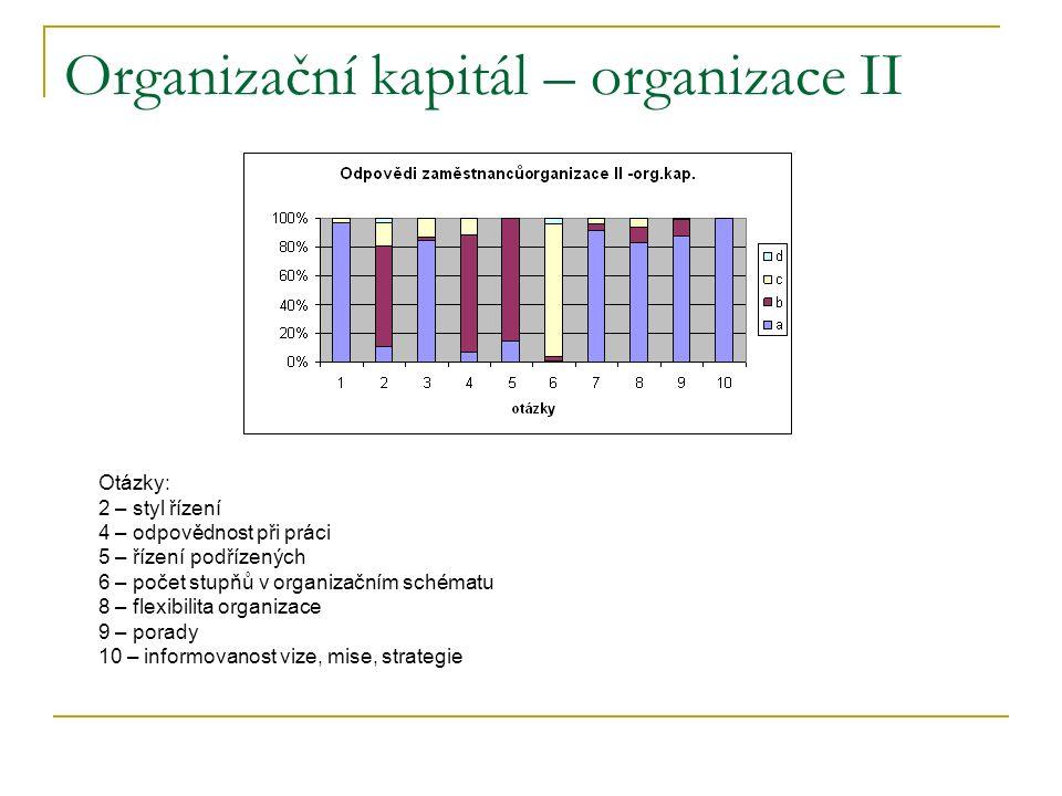 Organizační kapitál – organizace II Otázky: 2 – styl řízení 4 – odpovědnost při práci 5 – řízení podřízených 6 – počet stupňů v organizačním schématu 8 – flexibilita organizace 9 – porady 10 – informovanost vize, mise, strategie