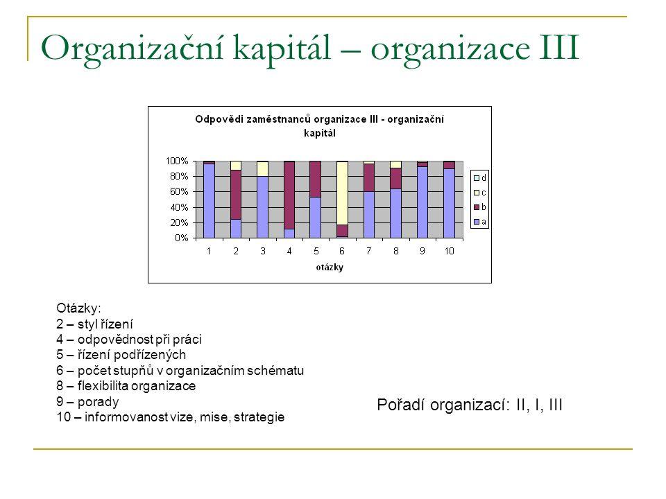 Organizační kapitál – organizace III Otázky: 2 – styl řízení 4 – odpovědnost při práci 5 – řízení podřízených 6 – počet stupňů v organizačním schématu 8 – flexibilita organizace 9 – porady 10 – informovanost vize, mise, strategie Pořadí organizací: II, I, III