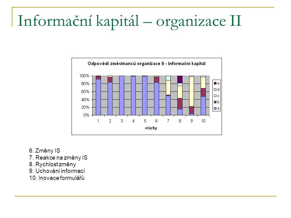 Informační kapitál – organizace II 6. Změny IS 7.