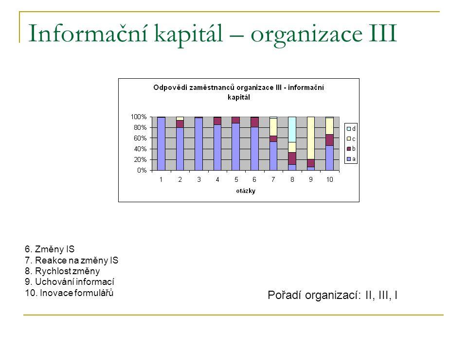 Informační kapitál – organizace III 6. Změny IS 7.