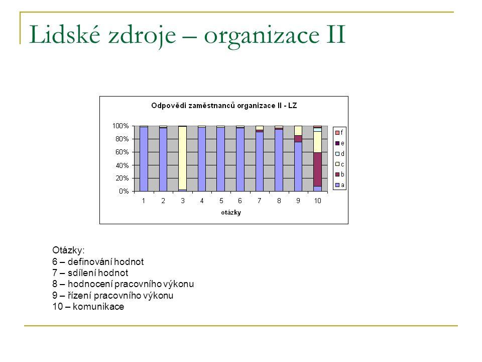 Lidské zdroje – organizace II Otázky: 6 – definování hodnot 7 – sdílení hodnot 8 – hodnocení pracovního výkonu 9 – řízení pracovního výkonu 10 – komunikace