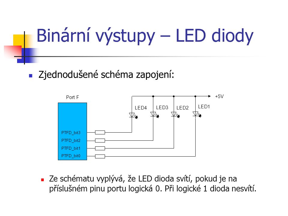 Binární výstupy – LED diody Zjednodušené schéma zapojení: Port F PTFD_bit0 PTFD_bit1 PTFD_bit2 PTFD_bit3 +5V Ze schématu vyplývá, že LED dioda svítí, pokud je na příslušném pinu portu logická 0.