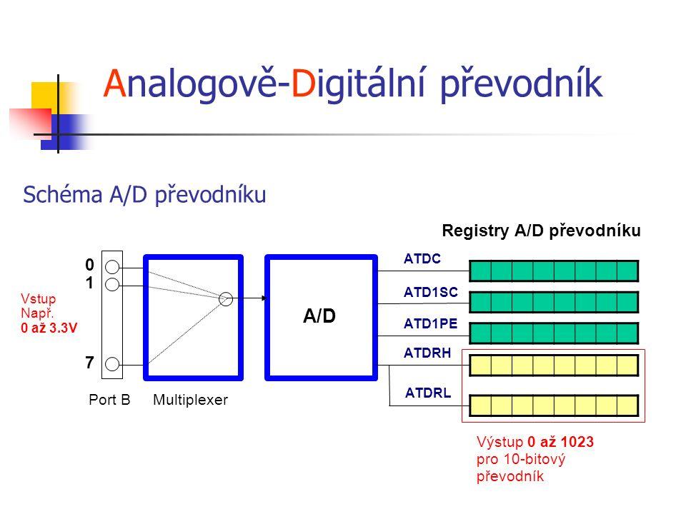 Analogově-Digitální převodník ATDC ATD1SC ATD1PE ATDRH ATDRL 0 7 Multiplexer A/D Registry A/D převodníku Vstup Např.