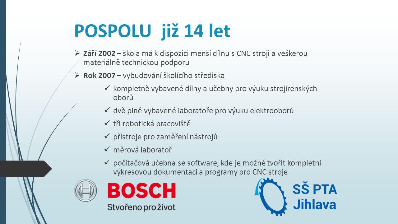 POSPOLU již 14 let  Září 2002 – škola má k dispozici menší dílnu s CNC stroji a veškerou materiálně technickou podporu  Rok 2007 – vybudování školíc