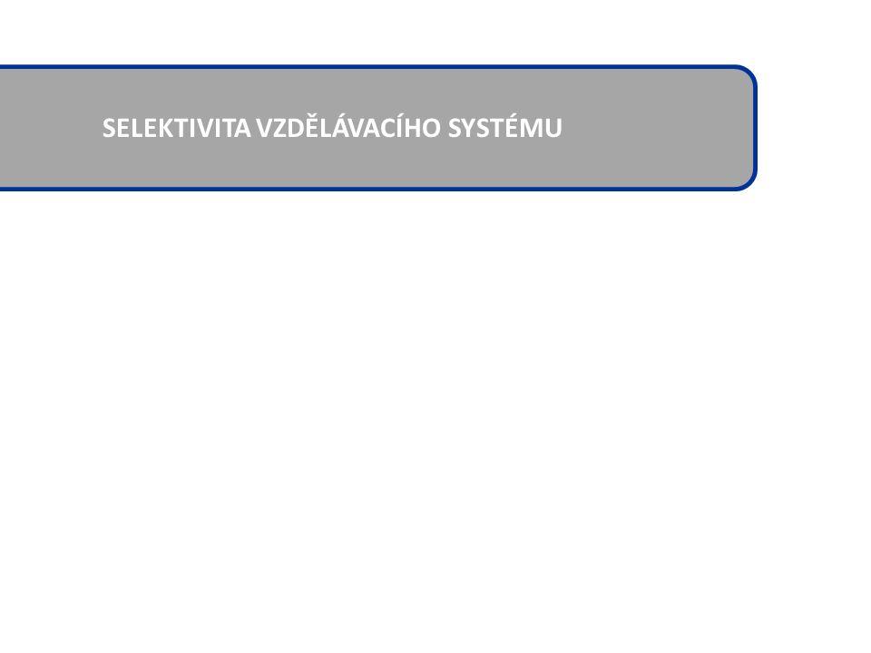 SELEKTIVITA VZDĚLÁVACÍHO SYSTÉMU