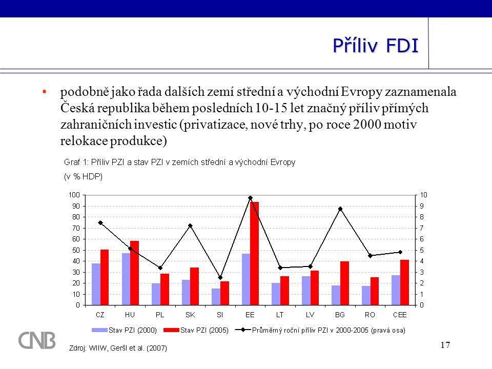 17 Příliv FDI podobně jako řada dalších zemí střední a východní Evropy zaznamenala Česká republika během posledních 10-15 let značný příliv přímých zahraničních investic (privatizace, nové trhy, po roce 2000 motiv relokace produkce)