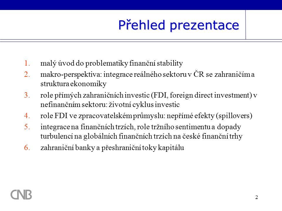 2 Přehled prezentace 1.malý úvod do problematiky finanční stability 2.makro-perspektiva: integrace reálného sektoru v ČR se zahraničím a struktura ekonomiky 3.role přímých zahraničních investic (FDI, foreign direct investment) v nefinančním sektoru: životní cyklus investic 4.role FDI ve zpracovatelském průmyslu: nepřímé efekty (spillovers) 5.integrace na finančních trzích, role tržního sentimentu a dopady turbulencí na globálních finančních trzích na české finanční trhy 6.zahraniční banky a přeshraniční toky kapitálu