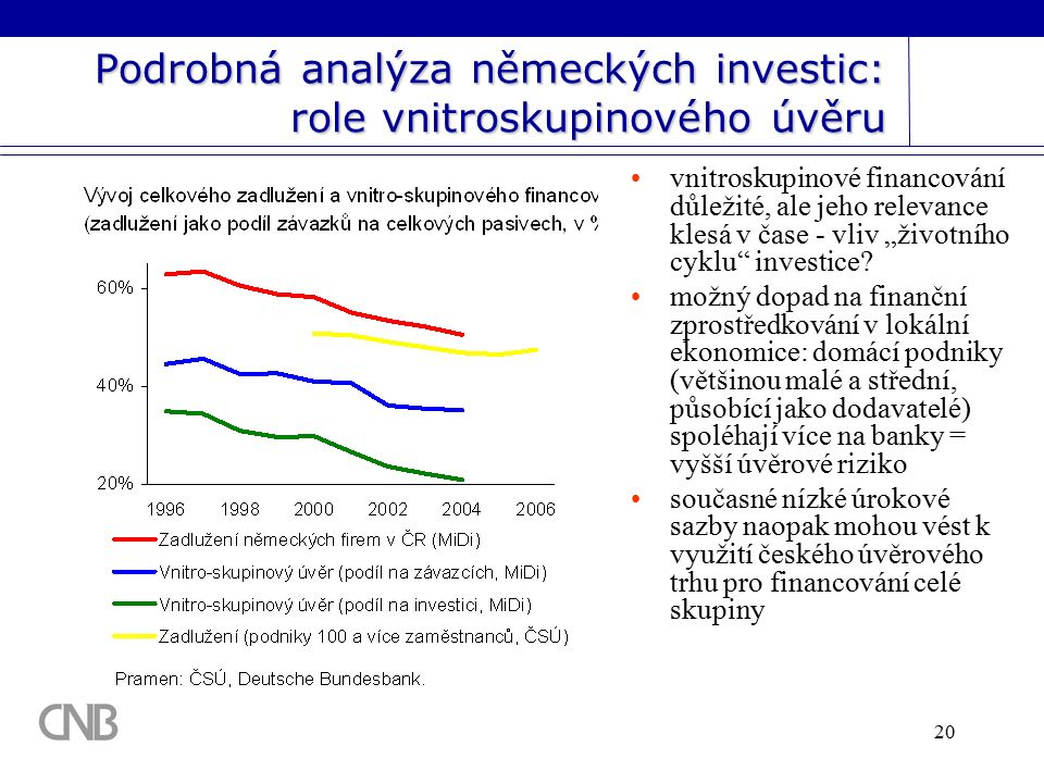 """20 Podrobná analýza německých investic: role vnitroskupinového úvěru vnitroskupinové financování důležité, ale jeho relevance klesá v čase - vliv """"životního cyklu investice."""