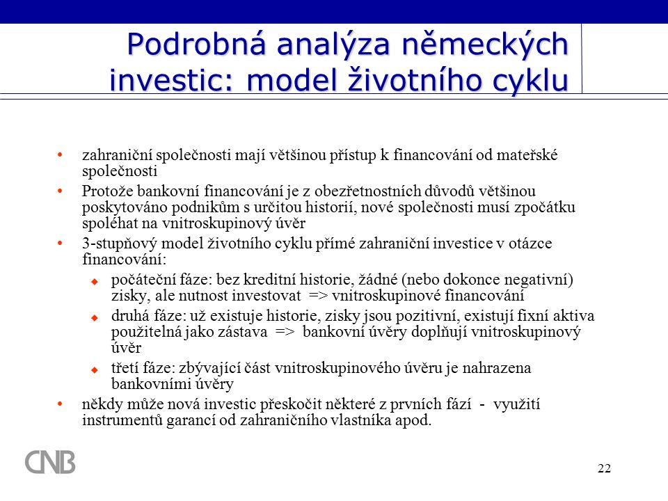 22 Podrobná analýza německých investic: model životního cyklu zahraniční společnosti mají většinou přístup k financování od mateřské společnosti Protože bankovní financování je z obezřetnostních důvodů většinou poskytováno podnikům s určitou historií, nové společnosti musí zpočátku spoléhat na vnitroskupinový úvěr 3-stupňový model životního cyklu přímé zahraniční investice v otázce financování:  počáteční fáze: bez kreditní historie, žádné (nebo dokonce negativní) zisky, ale nutnost investovat => vnitroskupinové financování  druhá fáze: už existuje historie, zisky jsou pozitivní, existují fixní aktiva použitelná jako zástava => bankovní úvěry doplňují vnitroskupinový úvěr  třetí fáze: zbývající část vnitroskupinového úvěru je nahrazena bankovními úvěry někdy může nová investic přeskočit některé z prvních fází - využití instrumentů garancí od zahraničního vlastníka apod.