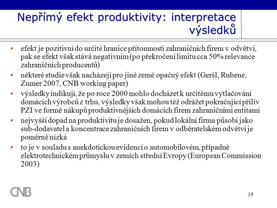 35 Nepřímý efekt produktivity: interpretace výsledků efekt je pozitivní do určité hranice přítomnosti zahraničních firem v odvětví, pak se efekt však stává negativním (po překročení limitu cca 50% relevance zahraničních producentů) některé studie však nacházejí pro jiné země opačný efekt (Geršl, Rubene, Zumer 2007, CNB working paper) výsledky indikují, že po roce 2000 mohlo docházet k určitému vytlačování domácích výrobců z trhu, výsledky však mohou též odrážet pokračující příliv PZI ve formě nákupů produktivnějších domácích firem zahraničními entitami nejvyšší dopad na produktivitu je dosažen, pokud lokální firma působí jako sub-dodavatel a koncentrace zahraničních firem v odběratelském odvětví je poměrně nízká to je v souladu s anekdotickou evidencí o automobilovém, případně elektrotechnickém průmyslu v zemích střední Evropy (European Commission 2003)