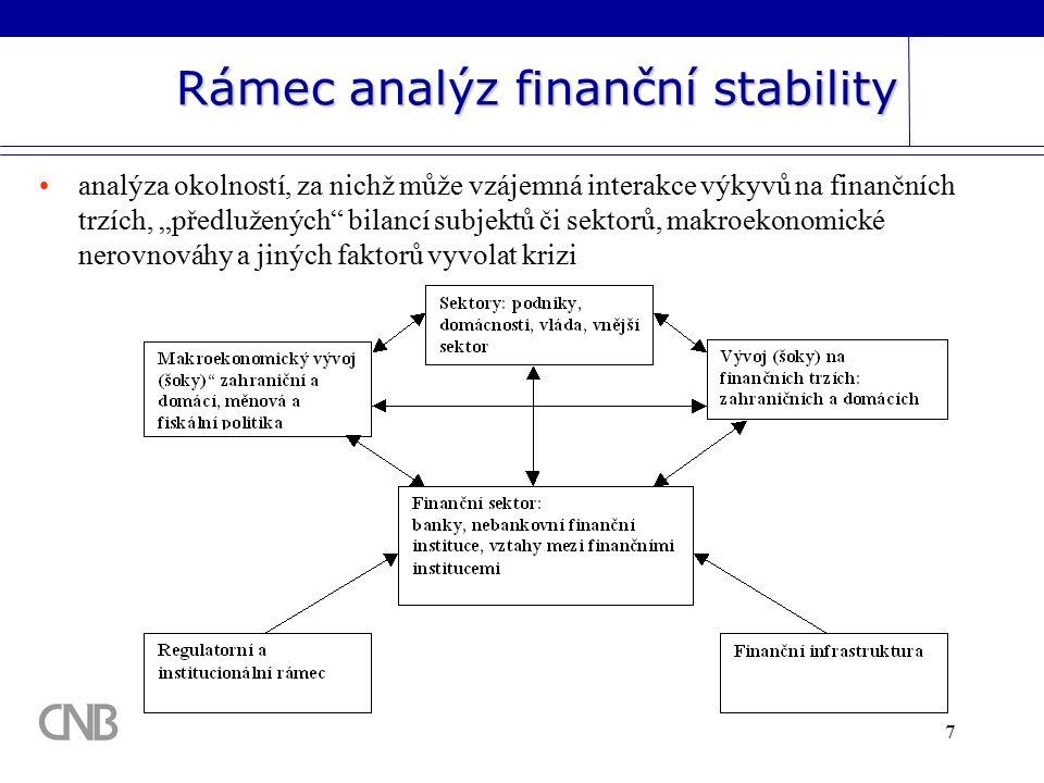 """7 Rámec analýz finanční stability analýza okolností, za nichž může vzájemná interakce výkyvů na finančních trzích, """"předlužených bilancí subjektů či sektorů, makroekonomické nerovnováhy a jiných faktorů vyvolat krizi"""