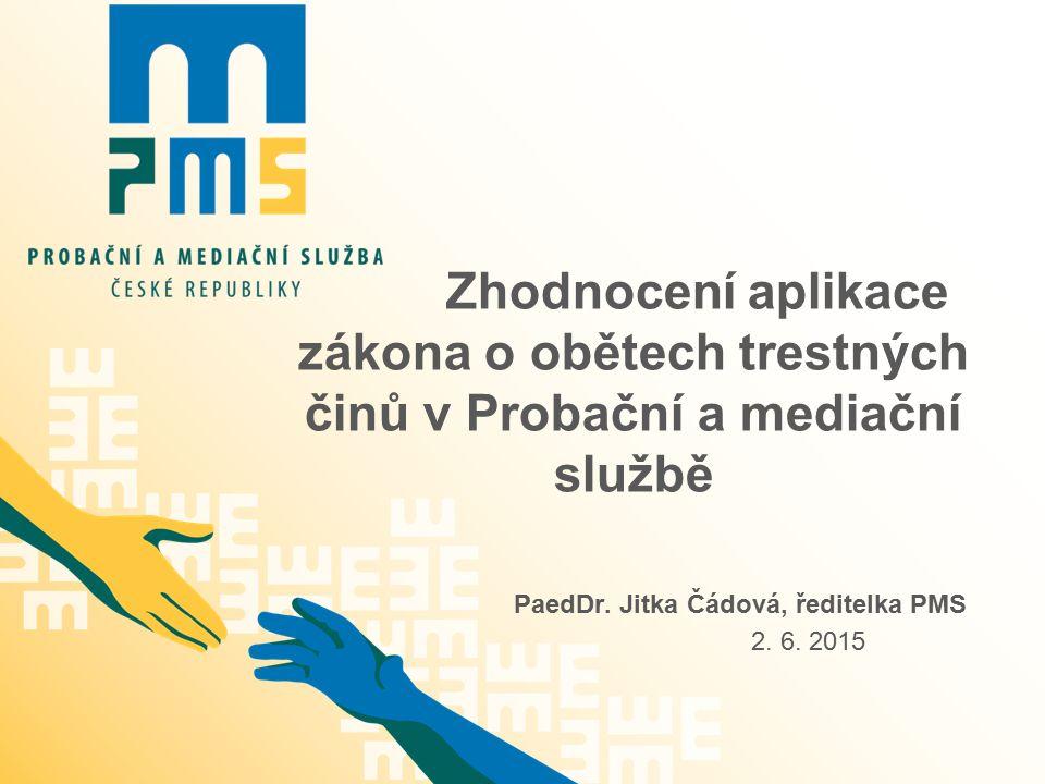 Činnost PMS v oblasti pomoci obětem  pomoc obětem – jedna z klíčových aktivit PMS již od jejího vzniku  aplikace mnoha ustanovení ZOTČ  základní zásady (§ 3 ZOTČ)  praktická aplikace ZOTČ v každodenní práci PMS s oběťmi – případ slečny Kláry
