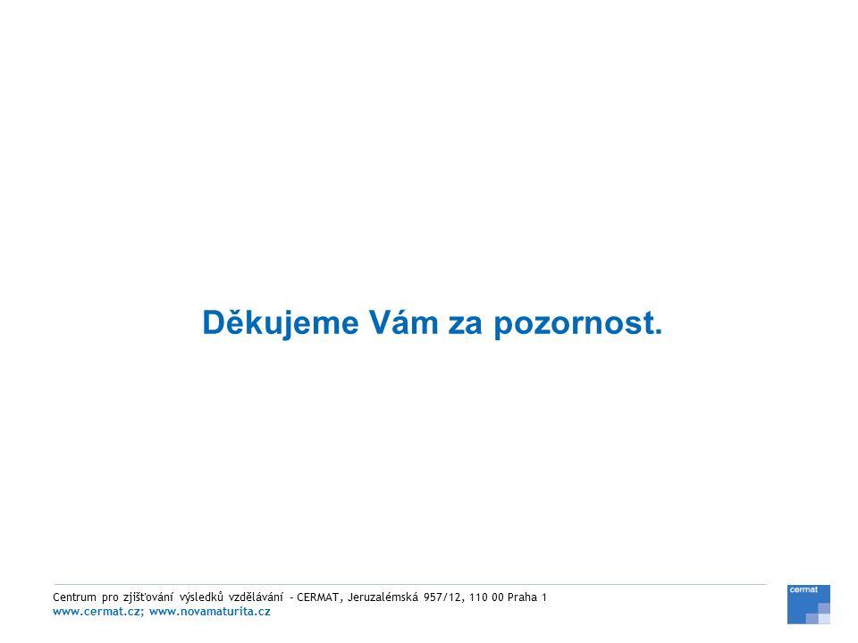 Děkujeme Vám za pozornost. Centrum pro zjišťování výsledků vzdělávání - CERMAT, Jeruzalémská 957/12, 110 00 Praha 1 www.cermat.cz; www.novamaturita.cz
