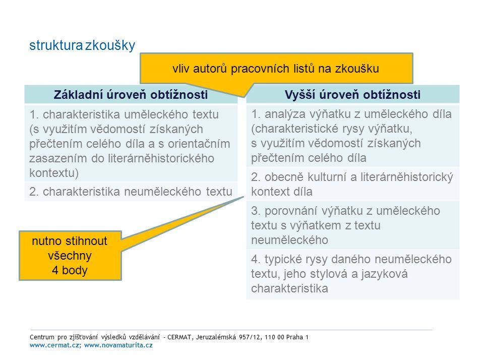 struktura zkoušky Základní úroveň obtížnosti 1.