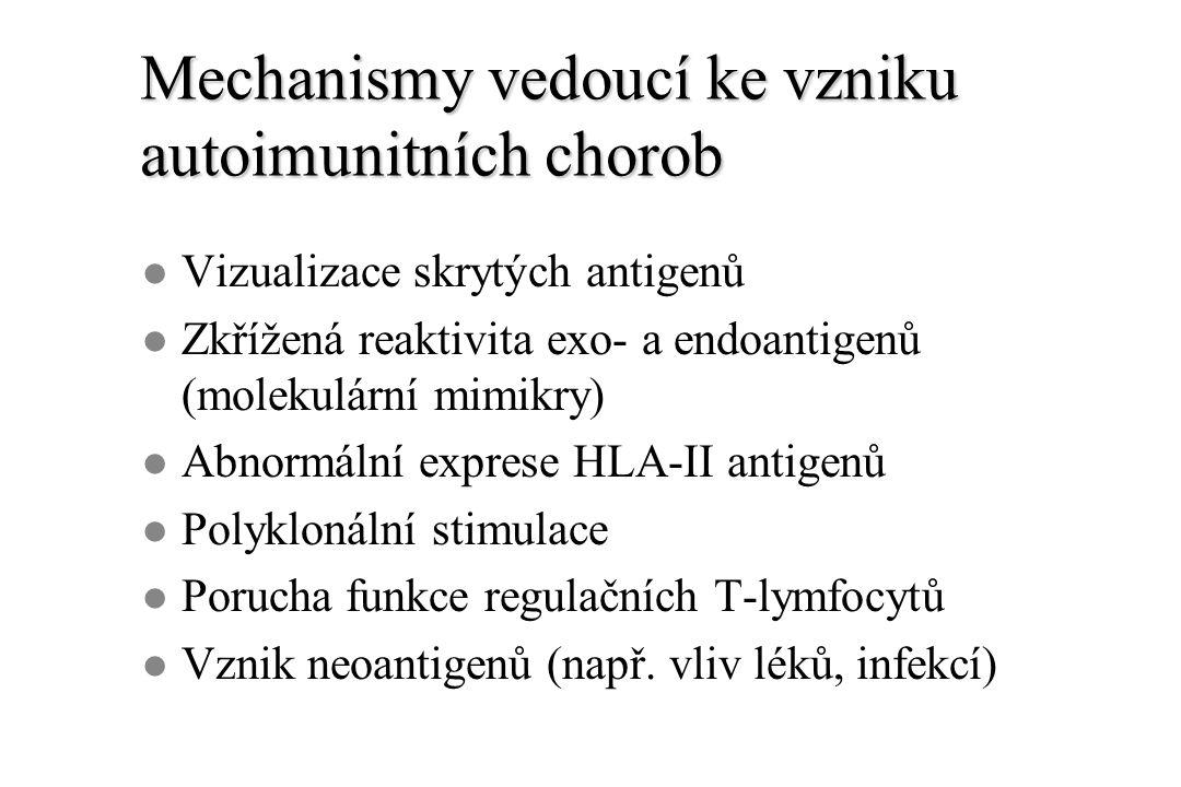 Genetické aspekty autoimunitních onemocnění l Nahromadění autoimunitních onemocnění v rodinách l Inbrední kmeny zvířat u nichž se vyvíjejí definovaná autoimunitní onemocnění l Vazba na HLA antigeny l Význam polymorfismu cytokinů/ cytokinových receptorů l Poruchy apoptózy vedou k autoimunitním syndromům l Většina autoimunitních onemocnění je častějších u žen