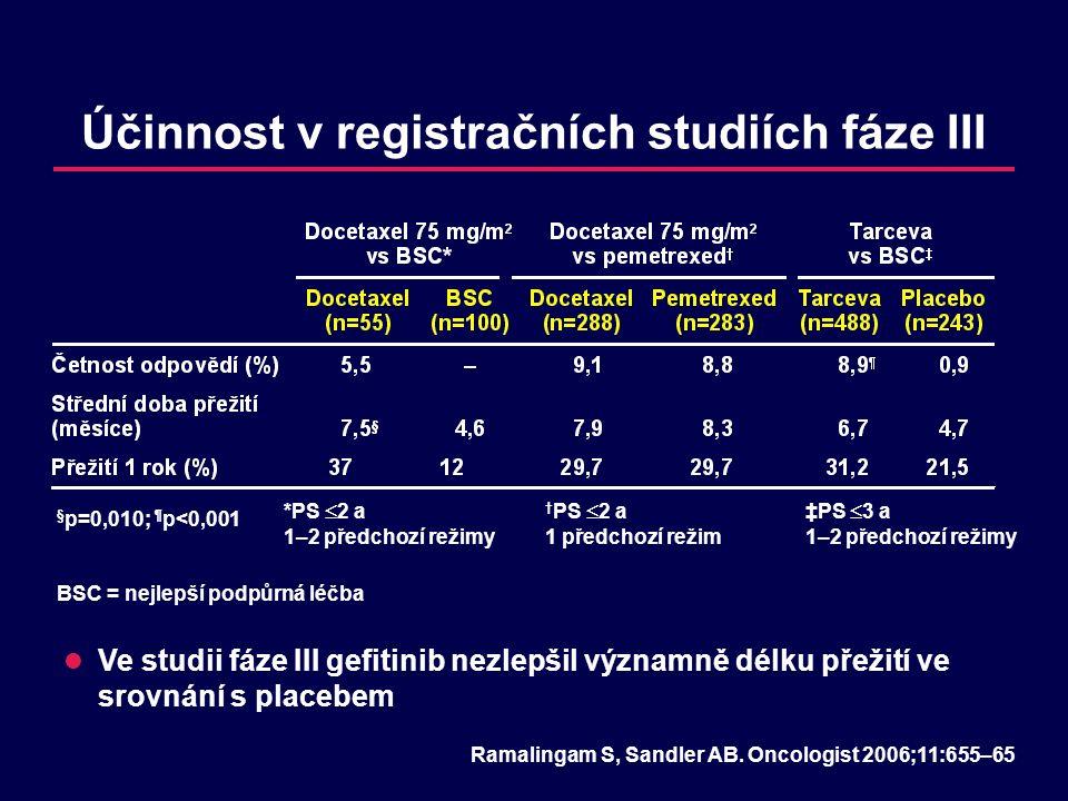 Účinnost v registračních studiích fáze III § p=0,010; ¶ p<0,001 BSC = nejlepší podpůrná léčba Ramalingam S, Sandler AB. Oncologist 2006;11:655–65 Ve s