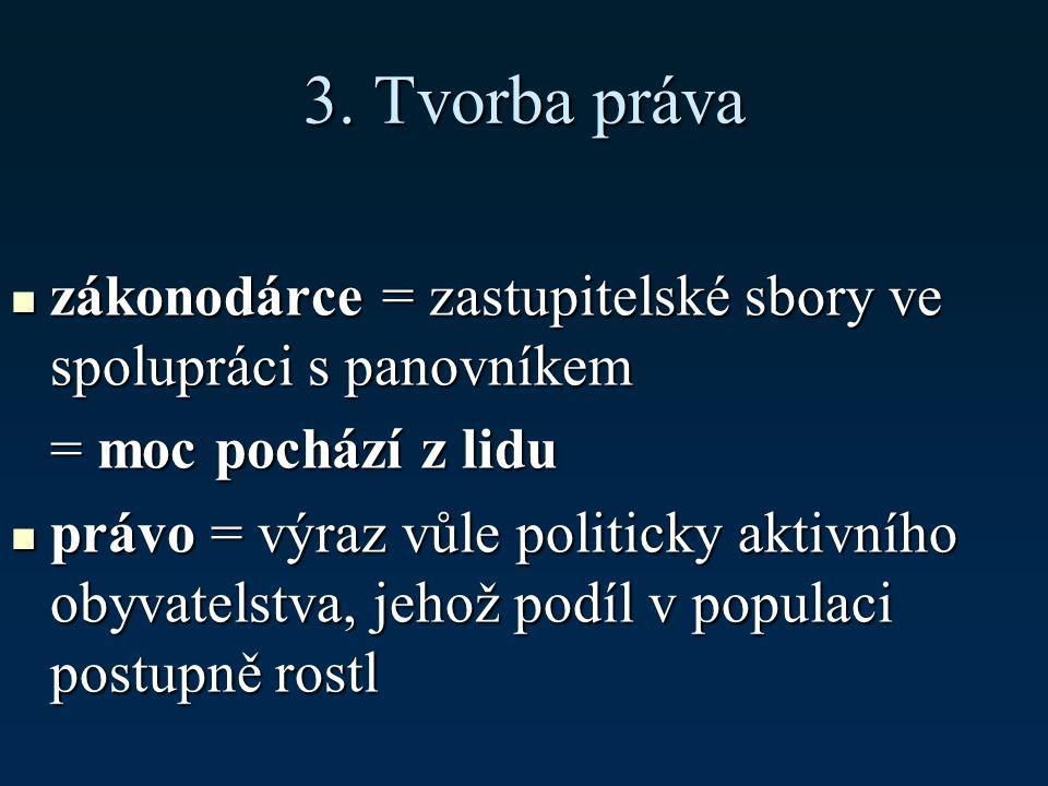 3. Tvorba práva zákonodárce = zastupitelské sbory ve spolupráci s panovníkem zákonodárce = zastupitelské sbory ve spolupráci s panovníkem = moc pocház