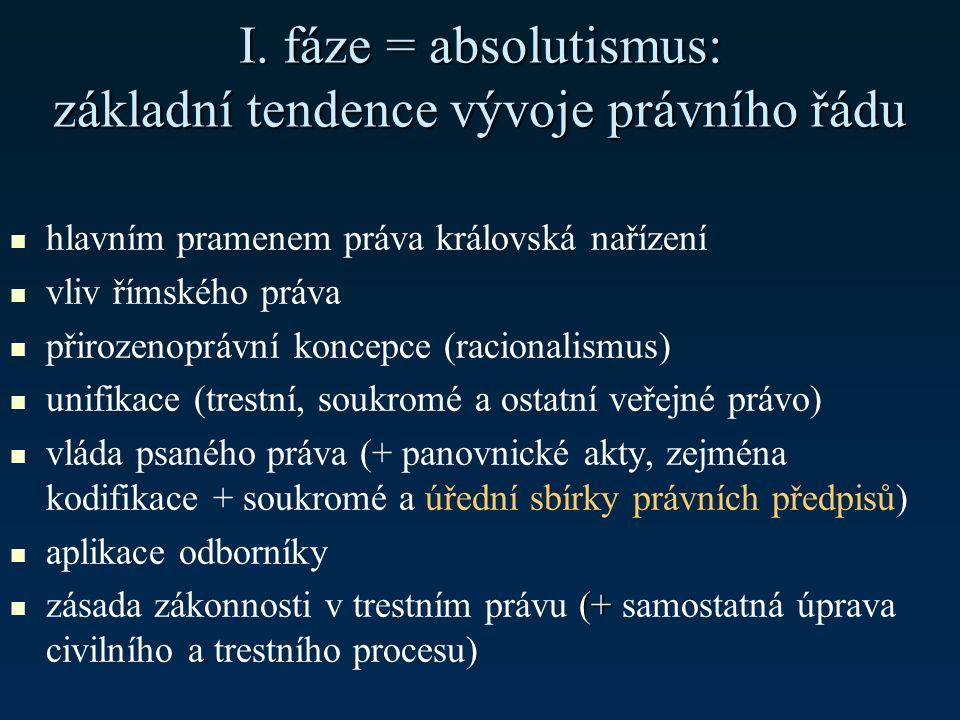 4.Publikace právních předpisů Říšský zákoník (ř. z., Reichsgesetzblatt, R.