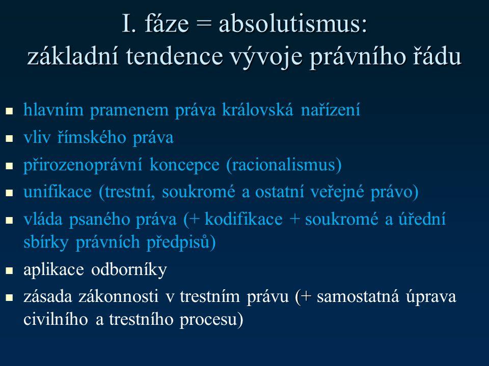 I. fáze = absolutismus: základní tendence vývoje právního řádu hlavním pramenem práva královská nařízení vliv římského práva přirozenoprávní koncepce