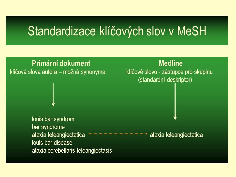 Standardizace klíčových slov v MeSH Primární dokument Medline klíčová slova autora – možná synonyma klíčové slovo - zástupce pro skupinu (standardní d