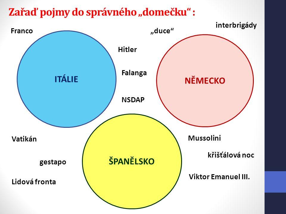 """Zařaď pojmy do správného """"domečku"""" : ITÁLIE NĚMECKO ŠPANĚLSKO Viktor Emanuel III. """"duce"""" Vatikán Mussolini NSDAP Hitler gestapo křišťálová noc Franco"""