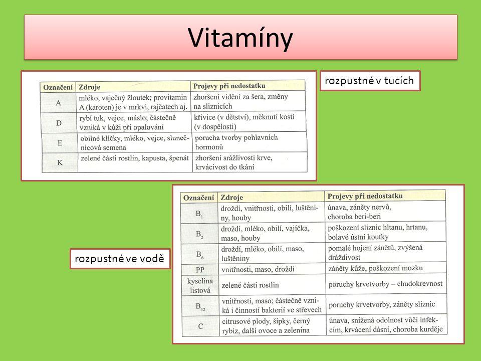 Vitamíny rozpustné v tucích rozpustné ve vodě