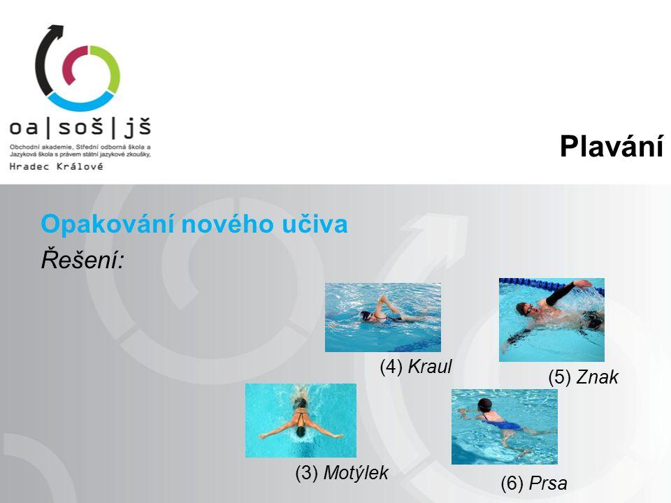 Plavání Opakování nového učiva Řešení: (5) Znak (3) Motýlek (4) Kraul (6) Prsa