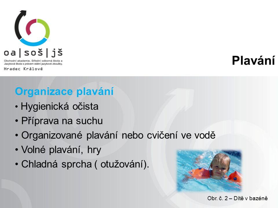 Plavání Organizace plavání Hygienická očista Příprava na suchu Organizované plavání nebo cvičení ve vodě Volné plavání, hry Chladná sprcha ( otužování).
