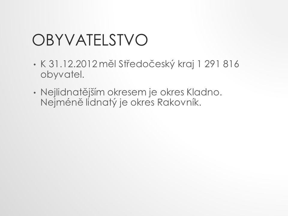 OBYVATELSTVO K 31.12.2012 měl Středočeský kraj 1 291 816 obyvatel.