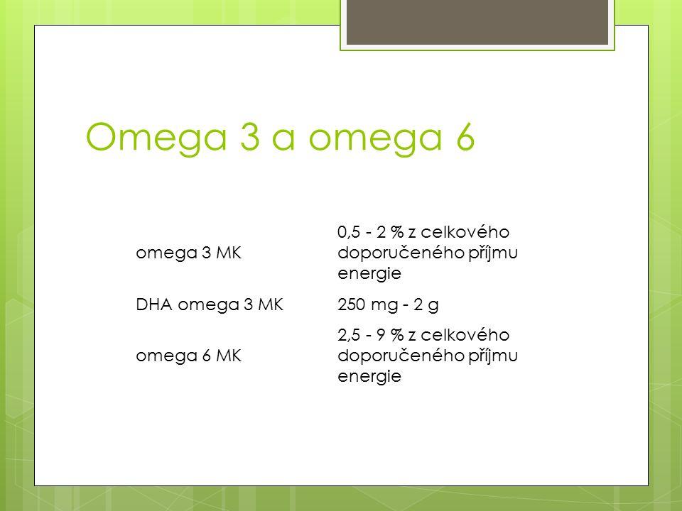 Omega 3 a omega 6 omega 3 MK 0,5 - 2 % z celkového doporučeného příjmu energie DHA omega 3 MK250 mg - 2 g omega 6 MK 2,5 - 9 % z celkového doporučeného příjmu energie