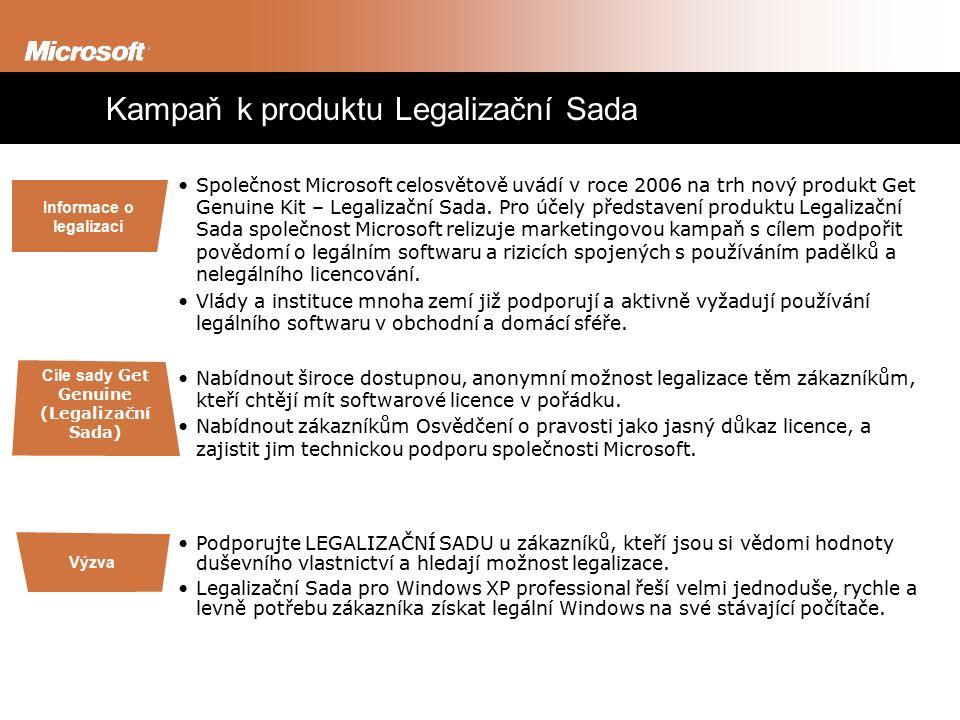 Popis činnosti Prodejce pomůže zákazníkům porozumět principu licencování klientských operačních systémů Windows a správným způsobům pořizování PC.
