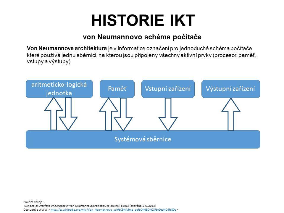 HISTORIE IKT von Neumannovo schéma počítače Použité zdroje: Wikipedie: Otevřená encyklopedie: Von Neumannova architektura [online]. c2013 [citováno 1.