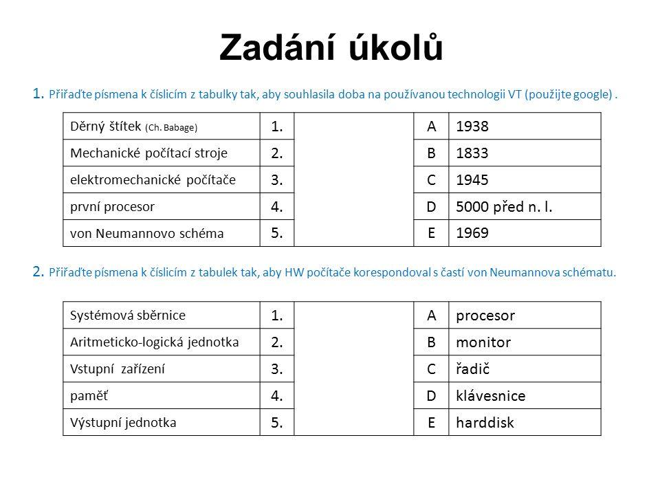 Zadání úkolů 1. Přiřaďte písmena k číslicím z tabulky tak, aby souhlasila doba na používanou technologii VT (použijte google). Děrný štítek (Ch. Babag