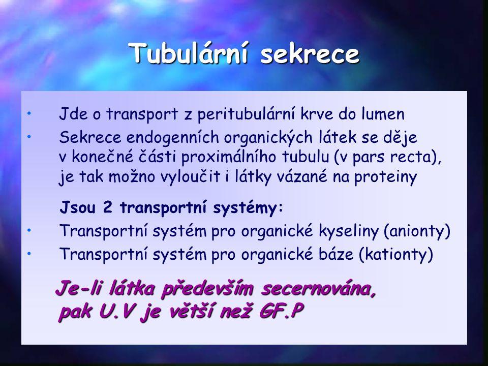 Tubulární sekrece Jde o transport z peritubulární krve do lumen Sekrece endogenních organických látek se děje v konečné části proximálního tubulu (v pars recta), je tak možno vyloučit i látky vázané na proteiny Jsou 2 transportní systémy: Transportní systém pro organické kyseliny (anionty) Transportní systém pro organické báze (kationty) Je-li látka především secernována, pak U.V je větší než GF.P