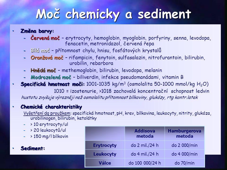 Změna barvy:Změna barvy: -Červená moč -Červená moč – erytrocyty, hemoglobin, myoglobin, porfyriny, senna, levodopa, fenacetin, metronidazol, červená řepa -Bílá moč -Bílá moč – přítomnost chylu, hnisu, fosfátových krystalů -Oranžová moč -Oranžová moč – rifampicin, fenytoin, sulfasalazin, nitrofurantoin, bilirubin, urobilin, rebarbora -Hnědá moč -Hnědá moč – methemoglobin, bilirubin, levodopa, melanin -Modrozelená moč -Modrozelená moč – biliverdin, infekce pseudomanádami, vitamin B Specifická hmotnost moči:Specifická hmotnost moči: 1001-1035 kg/m 3 (osmolalita 50-1000 mmol/kg H 2 O) 1010 = izostenurie, >1018 zachovalá koncentrační schopnost ledvin hustotu zvyšuje výrazněji než osmolalitu přítomnost bílkoviny, glukózy, rtg kontr.latek Chemické charakteristikyChemické charakteristiky Vyšetření dg proužkem: specifická hmotnost, pH, krev, bílkovina, leukocyty, nitrity, glukóza, urobilinogen, bilirubin, ketolátky - -> 10 erytrocyty/ul - -> 20 leukocytů/ul - -> 150 mg/l bílkovin Sediment:Sediment: Addisova metoda Hamburgerova metoda Erytrocytydo 2 mil./24 hdo 2 000/min Leukocytydo 4 mil./24 hdo 4 000/min Válcedo 100 000/24 hdo 70/min